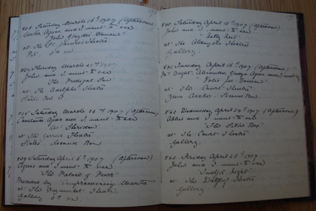 Kate kept a separate record of all the plays she saw - including Elizabeth Robins' 'Votes for Women!'